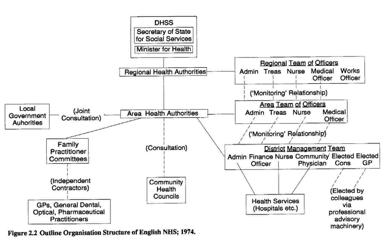health service management book pdf