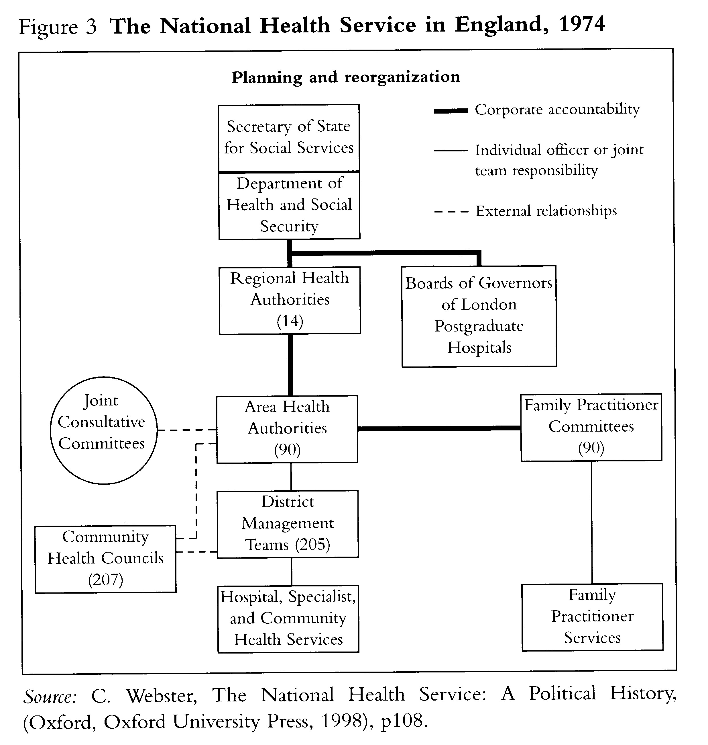 historical development of nursing theory timeline Theory development and its relevance for nursing the approaches to nursing theory development are spread out over a theory publication history issue.