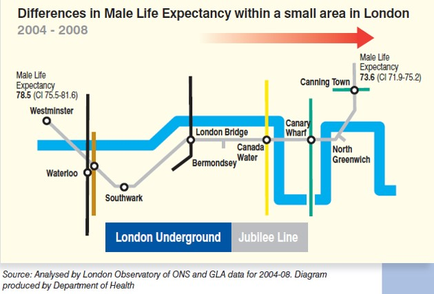 Life expectancy in London